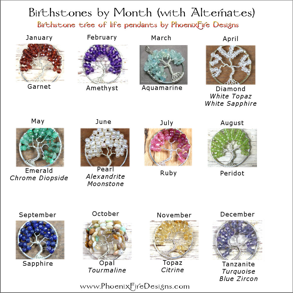 birthstone gem chart, birthstones by month, birthstone tree of life pendants, family tree, birthstone jewelry